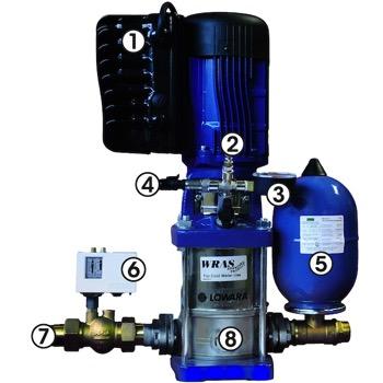 Waterdruk verhogen hydrofoor